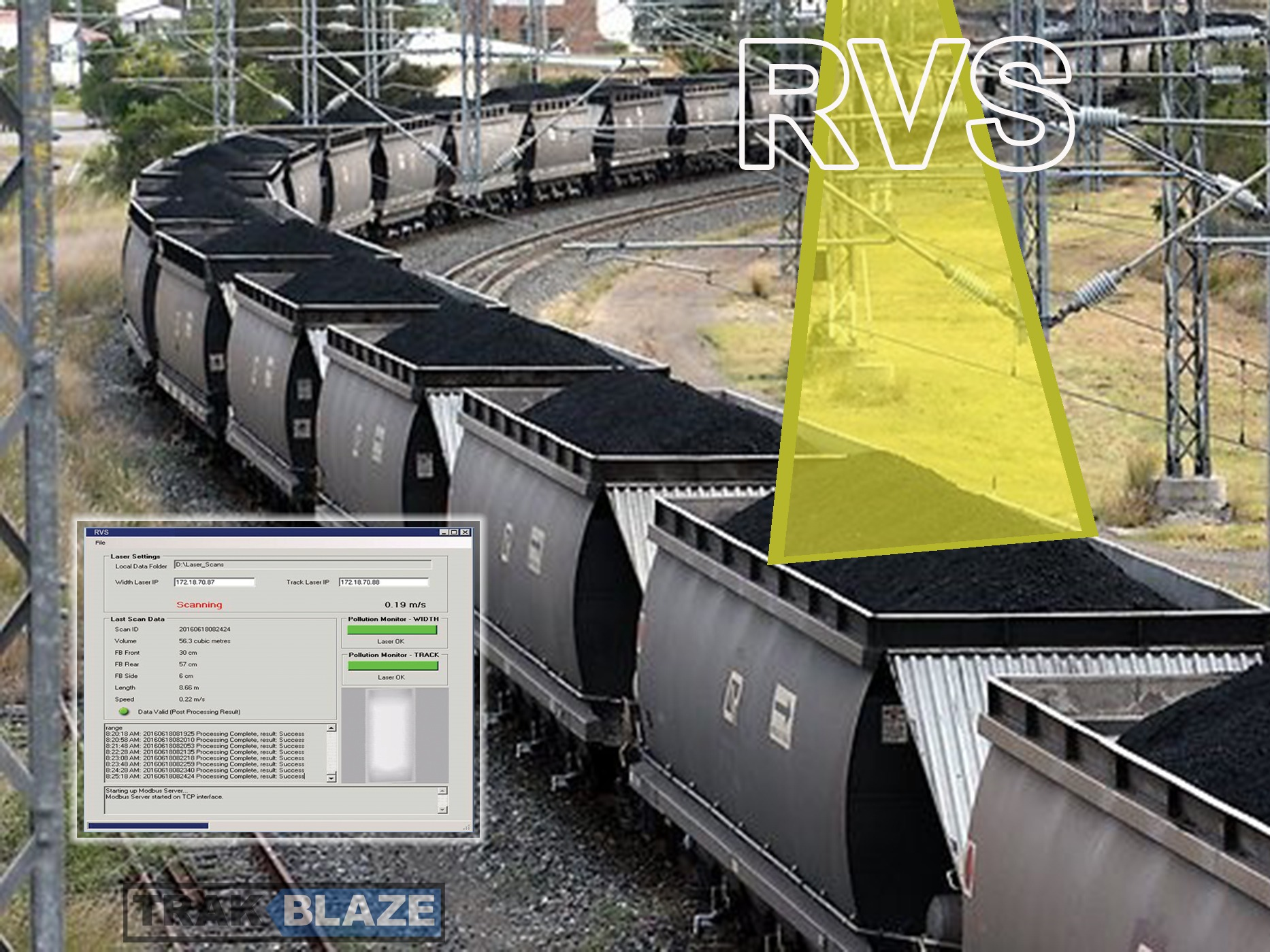 Train Load Volume Scanner by Trakblaze